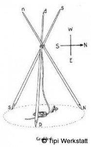 tipi-aufbauanleitung-3-187x300